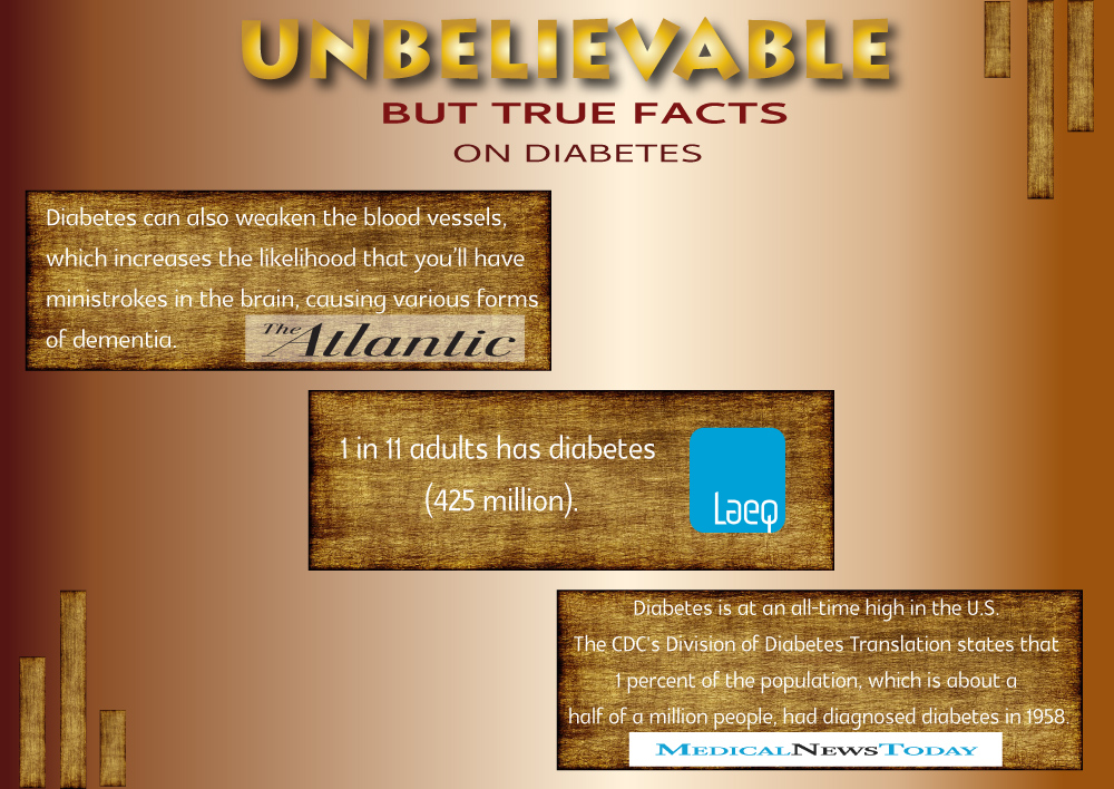 diabetes-facts